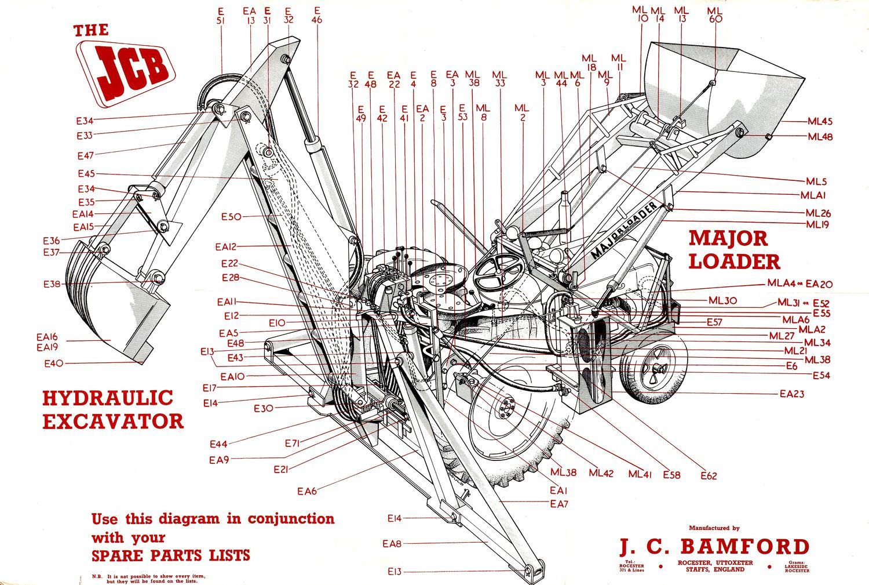 Come scegliere la terna giusta Image-01-1953-the-bachoe-loader-is-born