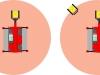 Diagramma di carico ottimale